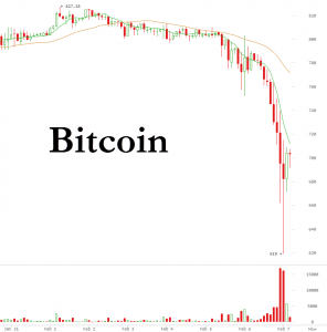bitcoin mtgox crash